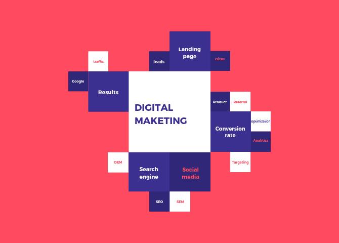 digital_marketing_i_servizi_nicecard_roma